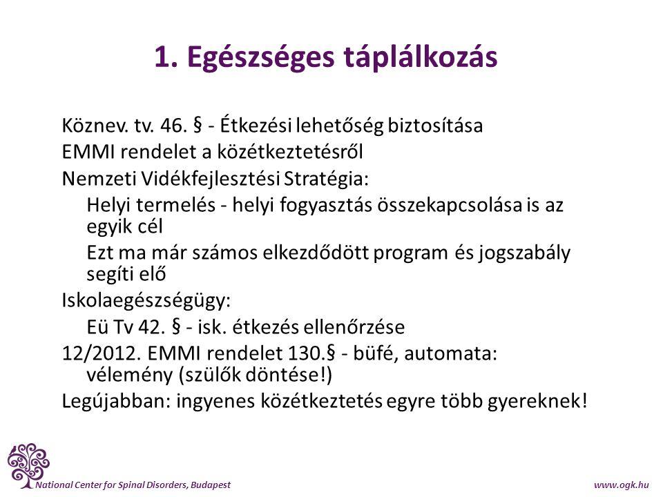 National Center for Spinal Disorders, Budapest www.ogk.hu 1.