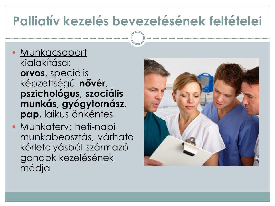 Palliatív kezelés bevezetésének feltételei Munkacsoport kialakítása: orvos, speciális képzettségű nővér, pszichológus, szociális munkás, gyógytornász, pap, laikus önkéntes Munkaterv: heti-napi munkabeosztás, várható kórlefolyásból származó gondok kezelésének módja