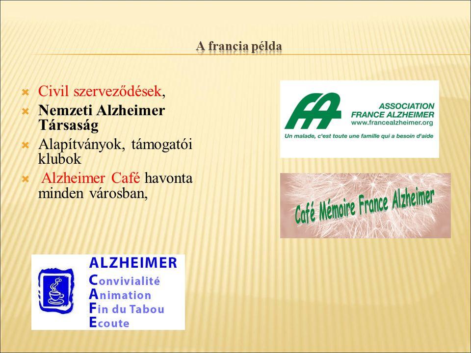  Civil szerveződések,  Nemzeti Alzheimer Társaság  Alapítványok, támogatói klubok  Alzheimer Café havonta minden városban,