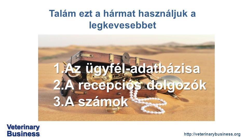 http://veterinarybusiness.org 1.Az ügyfél-adatbázisa 2.A recepciós dolgozók 3.A számok Talám ezt a hármat használjuk a legkevesebbet
