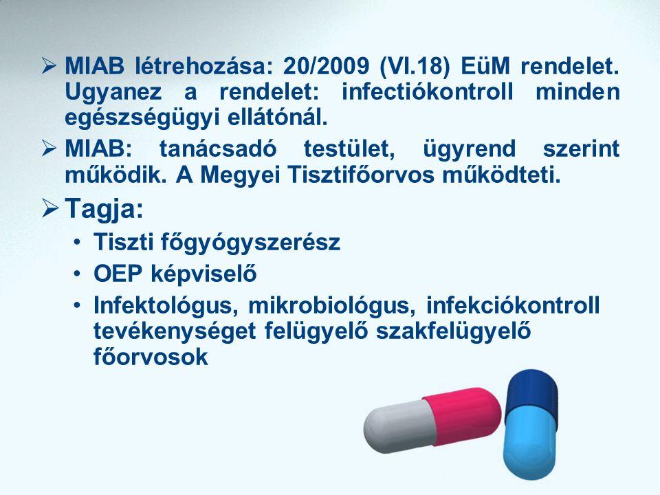  MIAB létrehozása: 20/2009 (VI.18) EüM rendelet.