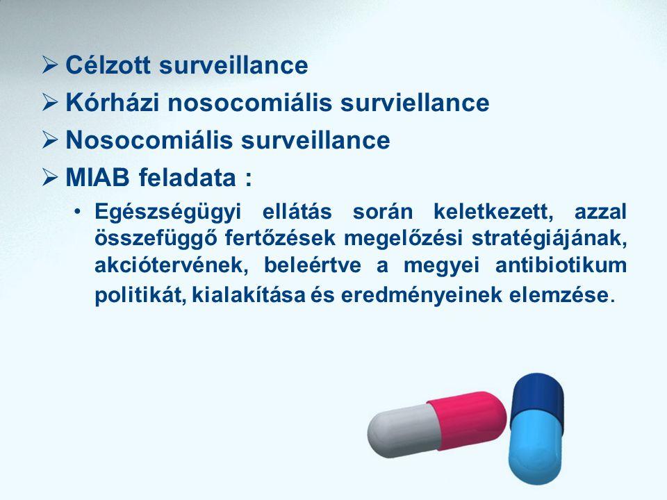  Célzott surveillance  Kórházi nosocomiális surviellance  Nosocomiális surveillance  MIAB feladata : Egészségügyi ellátás során keletkezett, azzal összefüggő fertőzések megelőzési stratégiájának, akciótervének, beleértve a megyei antibiotikum politikát, kialakítása és eredményeinek elemzése.