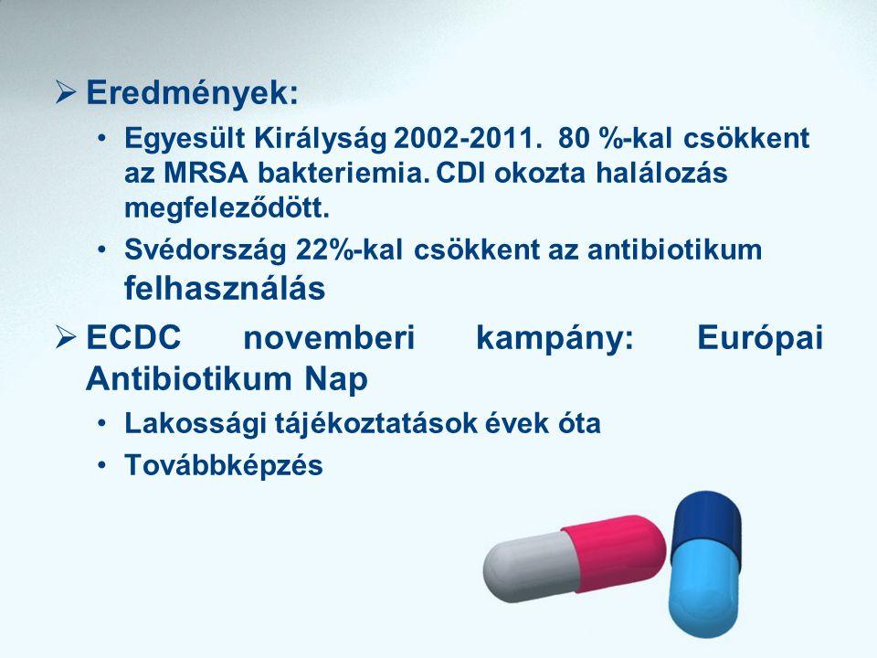  Eredmények: Egyesült Királyság 2002-2011. 80 %-kal csökkent az MRSA bakteriemia.