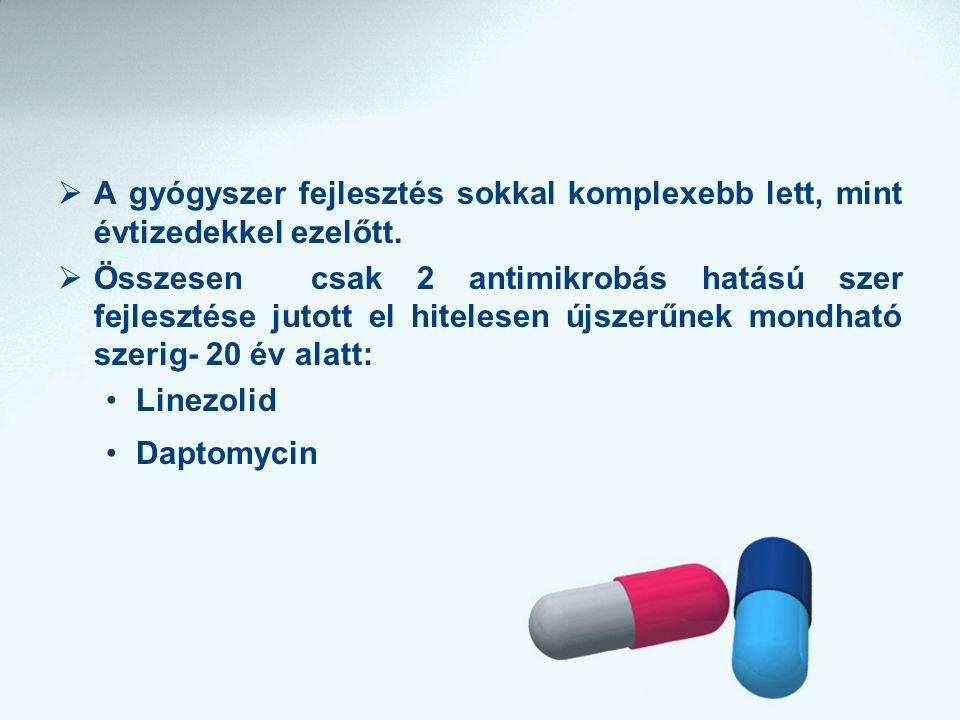  A gyógyszer fejlesztés sokkal komplexebb lett, mint évtizedekkel ezelőtt.