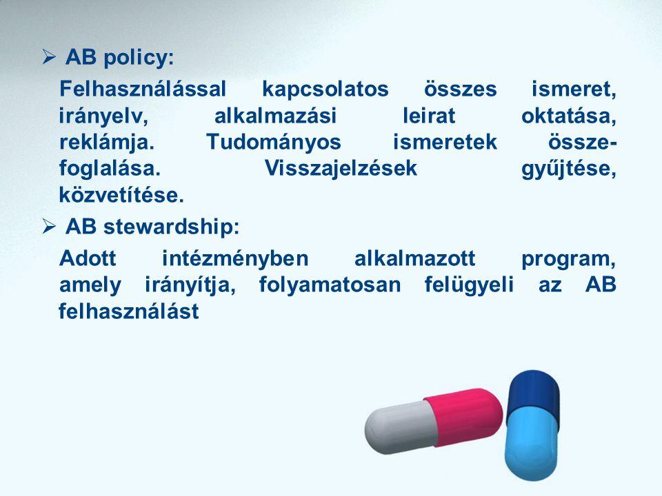  AB policy: Felhasználással kapcsolatos összes ismeret, irányelv, alkalmazási leirat oktatása, reklámja.