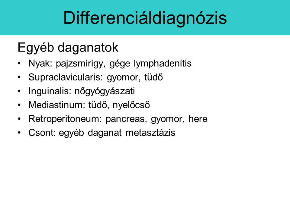 Egyéb daganatok Nyak: pajzsmirigy, gége lymphadenitis Supraclavicularis: gyomor, tüdő Inguinalis: nőgyógyászati Mediastinum: tüdő, nyelőcső Retroperitoneum: pancreas, gyomor, here Csont: egyéb daganat metasztázis Differenciáldiagnózis