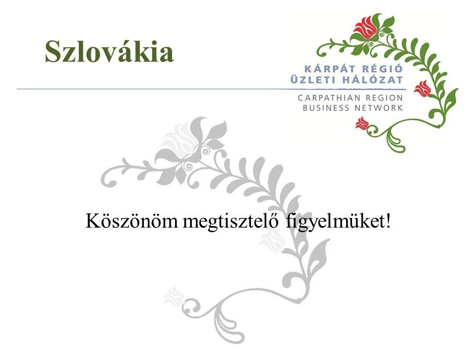 Szlovákia Köszönöm megtisztelő figyelmüket!