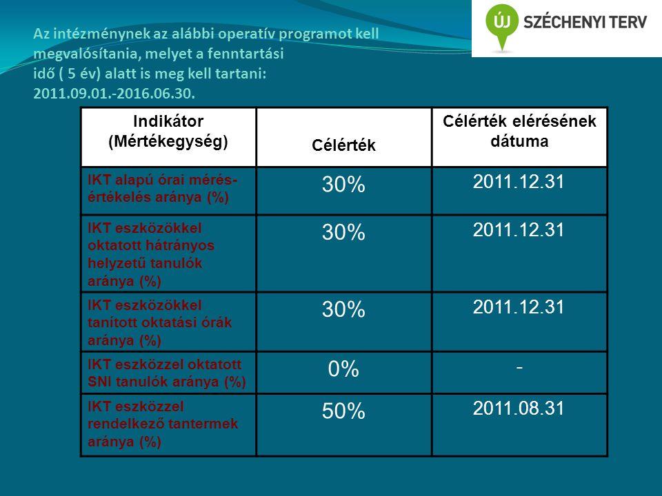 Az intézménynek az alábbi operatív programot kell megvalósítania, melyet a fenntartási idő ( 5 év) alatt is meg kell tartani: 2011.09.01.-2016.06.30.