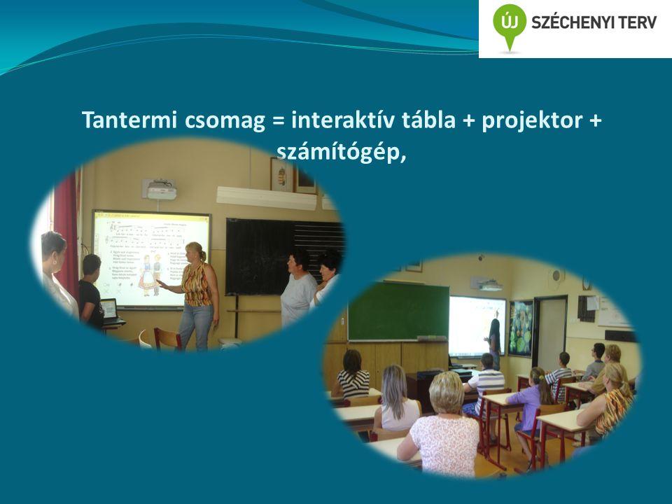 Tantermi csomag = interaktív tábla + projektor + számítógép,