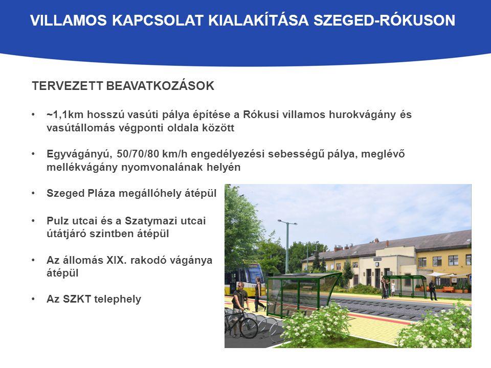 VILLAMOS KAPCSOLAT KIALAKÍTÁSA SZEGED-RÓKUSON TERVEZETT BEAVATKOZÁSOK ~1,1km hosszú vasúti pálya építése a Rókusi villamos hurokvágány és vasútállomás végponti oldala között Egyvágányú, 50/70/80 km/h engedélyezési sebességű pálya, meglévő mellékvágány nyomvonalának helyén Szeged Pláza megállóhely átépül Pulz utcai és a Szatymazi utcai útátjáró szintben átépül Az állomás XIX.