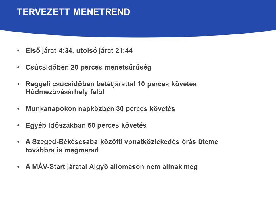 TERVEZETT MENETREND Első járat 4:34, utolsó járat 21:44 Csúcsidőben 20 perces menetsűrűség Reggeli csúcsidőben betétjárattal 10 perces követés Hódmezővásárhely felől Munkanapokon napközben 30 perces követés Egyéb időszakban 60 perces követés A Szeged-Békéscsaba közötti vonatközlekedés órás üteme továbbra is megmarad A MÁV-Start járatai Algyő állomáson nem állnak meg