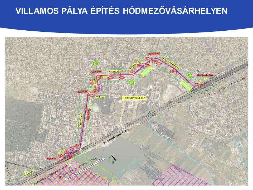 TOVÁBBI BEAVATKOZÁSOK Útburkolat átépítése, zöldfelület kialakítása és területrendezés a villamos nyomvonalán.