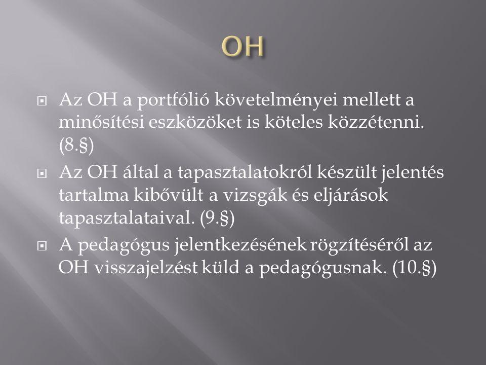  Az OH a portfólió követelményei mellett a minősítési eszközöket is köteles közzétenni.