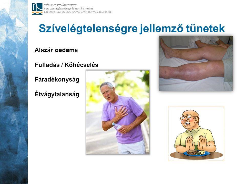 SZÉCHENYI ISTVÁN EGYETEM Petz Lajos Egészségügyi és Szociális Intézet EGÉSZSÉGÜGYI SZAKDOLGOZÓK KÖTELEZŐ TOVÁBBKÉPZÉSE Szívelégtelenségre jellemző tün