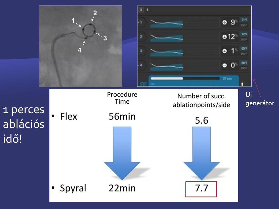  A beavatkozás SOK betegben (a responderek) igenis működik, segít a betegen.