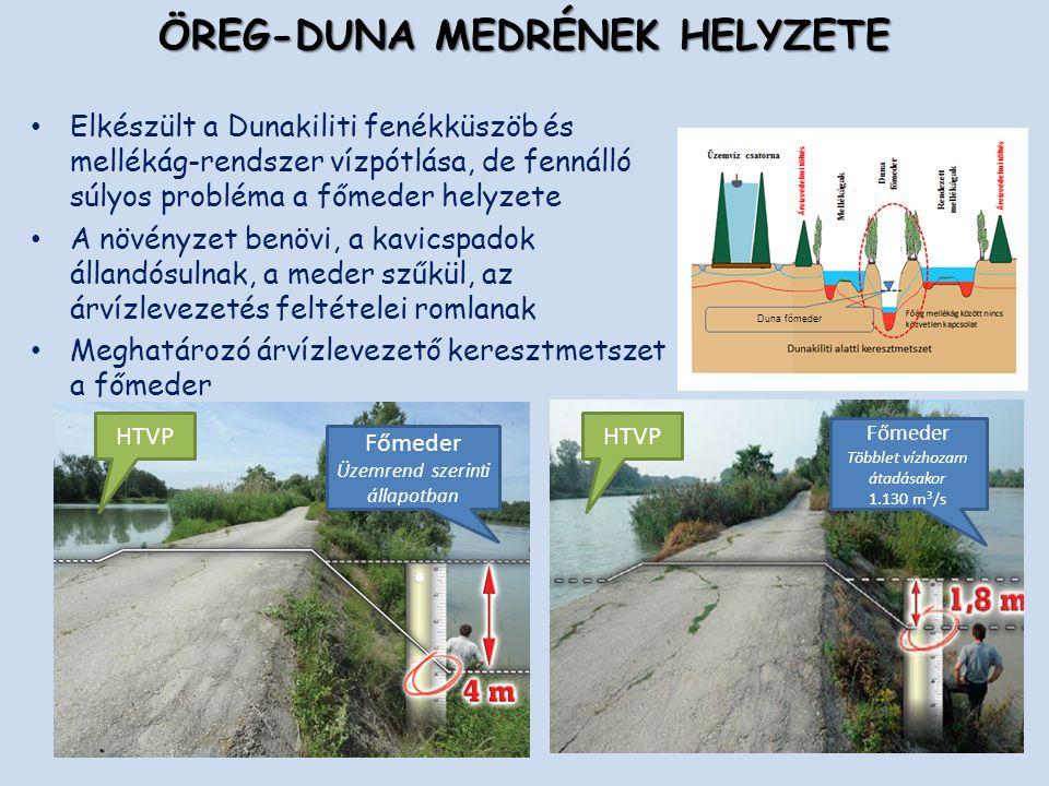 Elkészült a Dunakiliti fenékküszöb és mellékág-rendszer vízpótlása, de fennálló súlyos probléma a főmeder helyzete A növényzet benövi, a kavicspadok állandósulnak, a meder szűkül, az árvízlevezetés feltételei romlanak Meghatározó árvízlevezető keresztmetszet a főmeder HTVP Főmeder Többlet vízhozam átadásakor 1.130 m 3 /s Főmeder Üzemrend szerinti állapotban HTVP ÖREG-DUNA MEDRÉNEK HELYZETE Duna főmeder