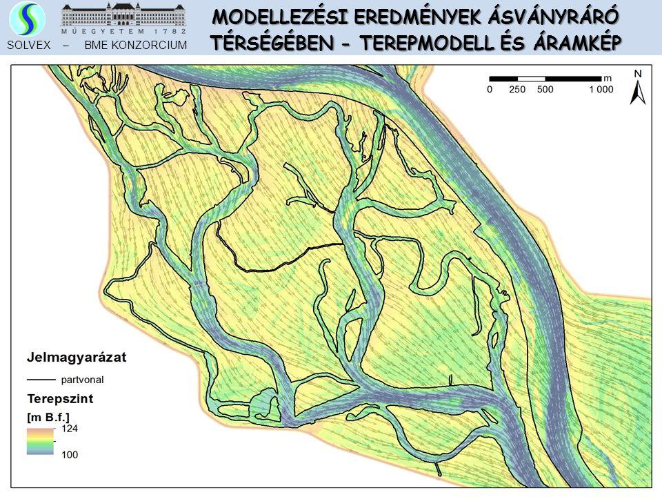 STRATÉGIAI KÖRNYEZETI VIZSGÁLAT (SEA) 2009-ben változatelemzés – Szűkítés – Optimális Feltöltés – Revitalizáció (SVP, PriFUK) – SZITE – Meander (INTERREG) – Meander (400) – Szélesítés (Oldalirányú erózió) 2015-ben SEA közös felülvizsgálat – Korábbi tanulmányok eredményei arra utalnak, hogy a négy fenékküszöbös (komplex műtárgyas) változat áll legközelebb a megegyezéshez és megvalósításhoz – Tervezési alapadatok hiányoznak (pl.