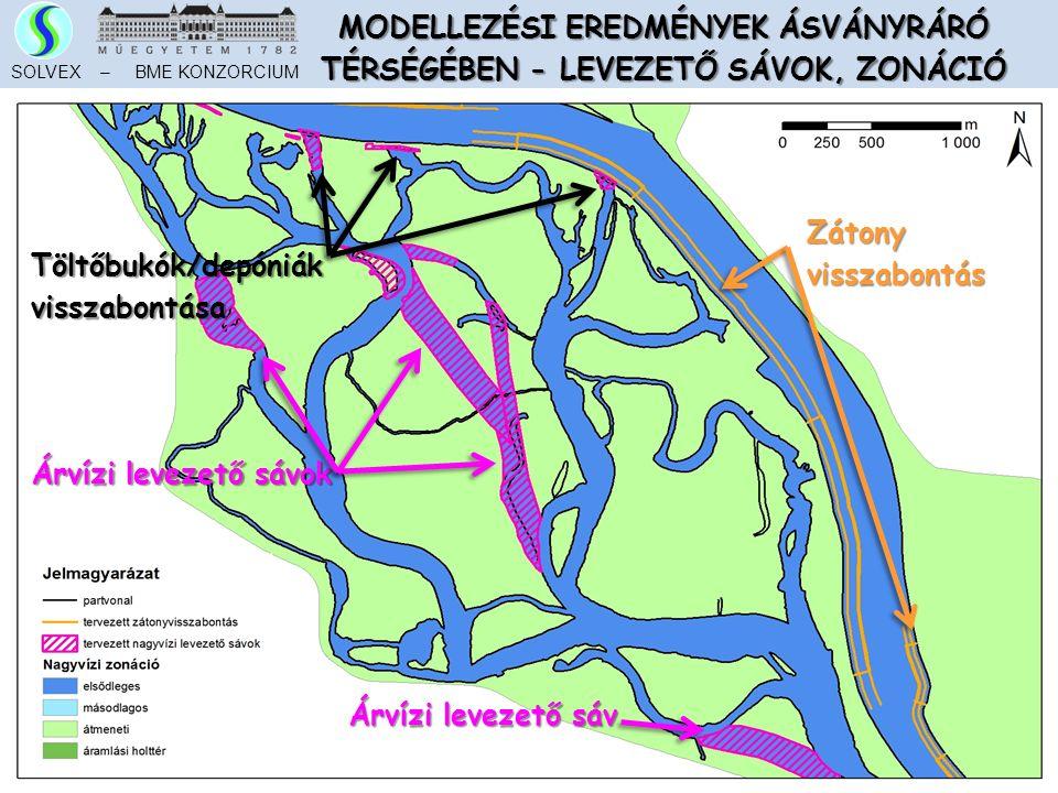 A bemutatott árvízi problémák miatt a megoldás sürgető A Szigetközben fennálló problémákat az árvízvédelmi biztonság kérdését és az ökológiai célokat csak egyenrangú célkitűzésként lehet kezelni és komplex intézkedéssel megoldani Hiányzik a szlovák Nagyvízi Mederkezelési Terv A közös árvízi biztonság megteremtésének komplex áttekintésére lenne szükség A 2014-ben elkészített modell (ami már sokkal pontosabb mint a 2009-es) felhasználásával és a kerületi feltételek tisztázásával (pl.