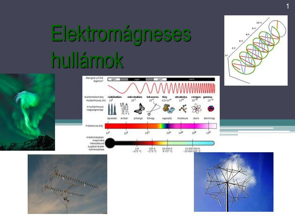Elektromágneses rezgések Elektromágneses hullámok.