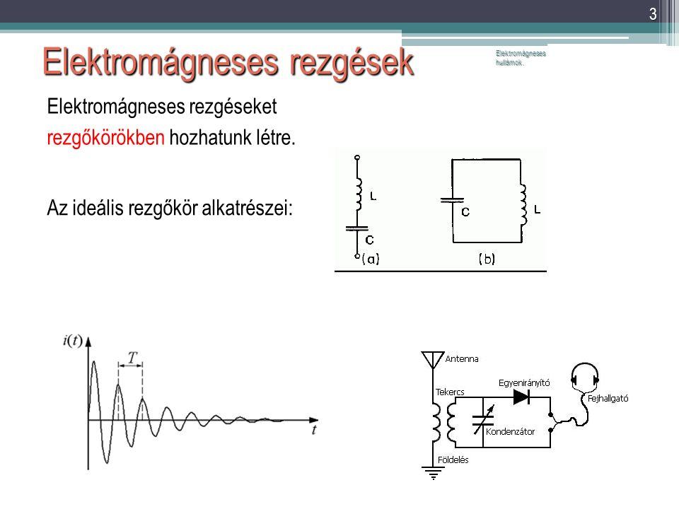 Elektromágneses hullámok. 14