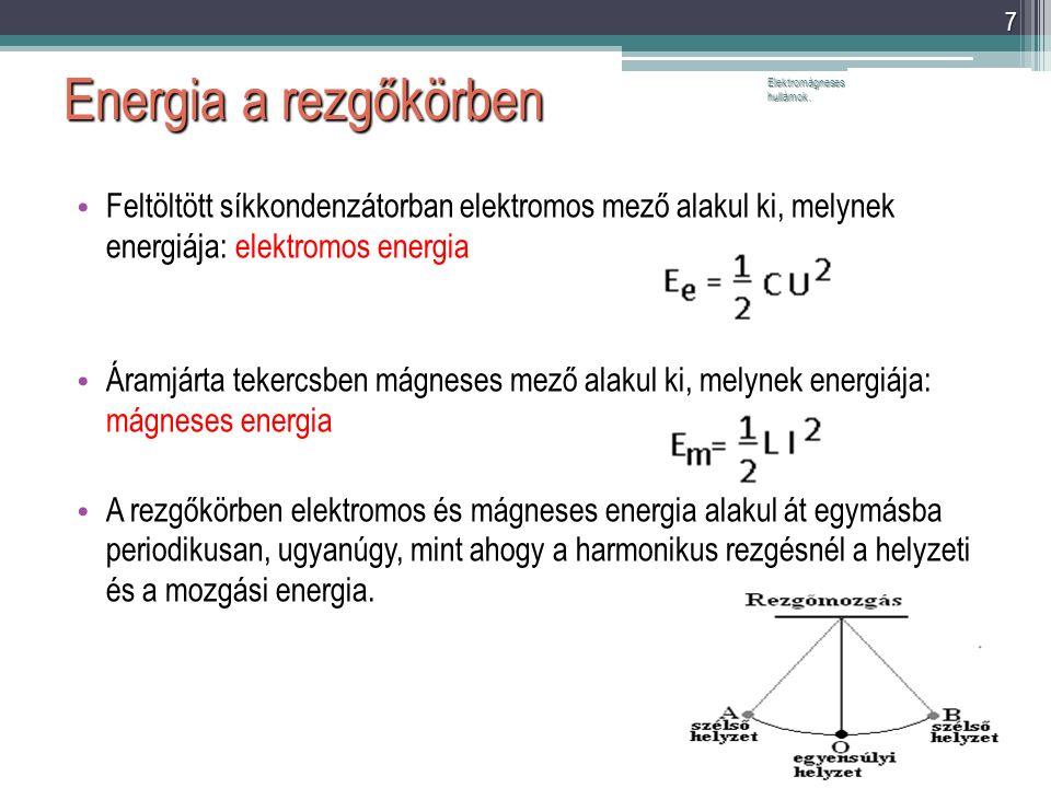 Energia a rezgőkörben Feltöltött síkkondenzátorban elektromos mező alakul ki, melynek energiája: elektromos energia Áramjárta tekercsben mágneses mező alakul ki, melynek energiája: mágneses energia A rezgőkörben elektromos és mágneses energia alakul át egymásba periodikusan, ugyanúgy, mint ahogy a harmonikus rezgésnél a helyzeti és a mozgási energia.
