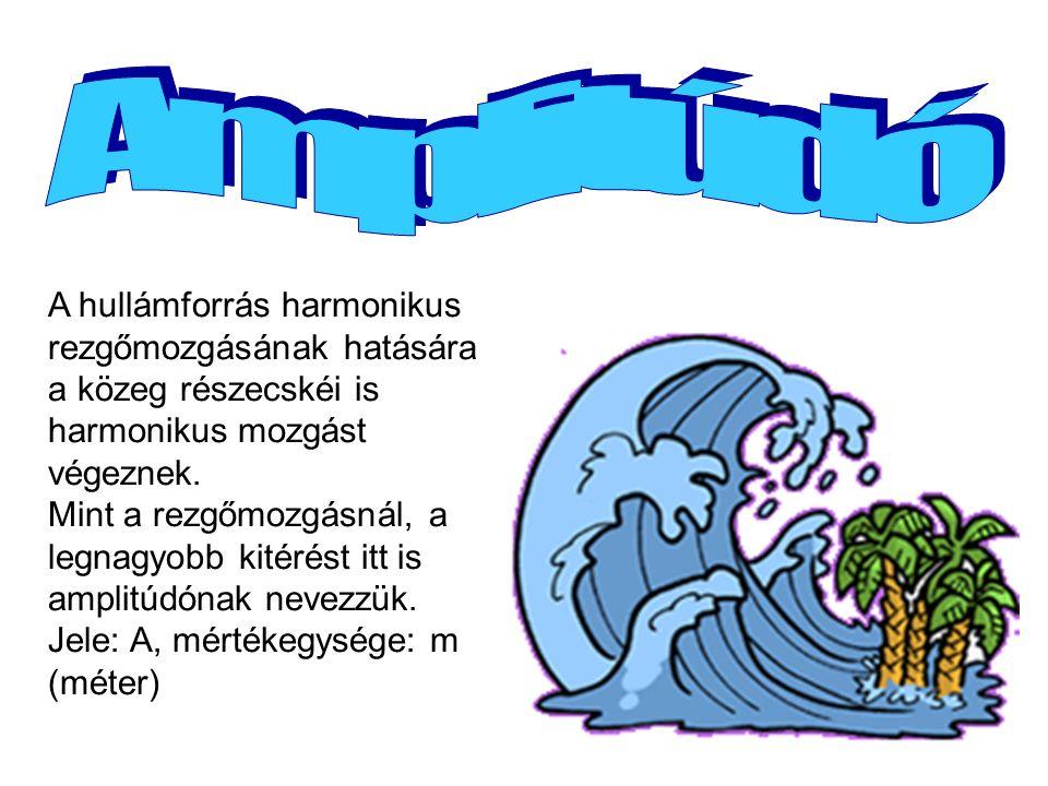 A hullámforrás harmonikus rezgőmozgásának hatására a közeg részecskéi is harmonikus mozgást végeznek.