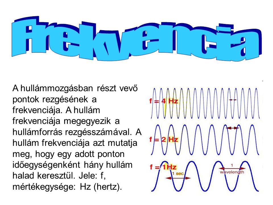 A hullámmozgásban részt vevő pontok rezgésének a frekvenciája.