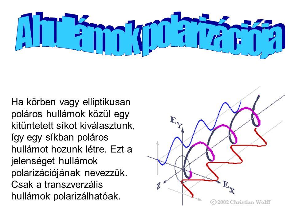 Ha körben vagy elliptikusan poláros hullámok közül egy kitüntetett síkot kiválasztunk, így egy síkban poláros hullámot hozunk létre.