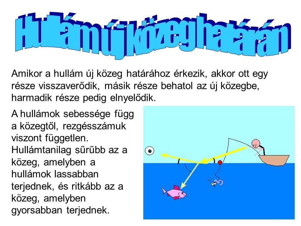A hullámok sebessége függ a közegtől, rezgésszámuk viszont független.