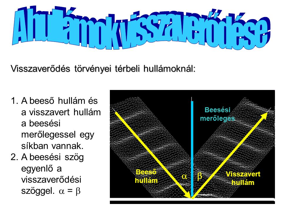 1.A beeső hullám és a visszavert hullám a beesési merőlegessel egy síkban vannak.
