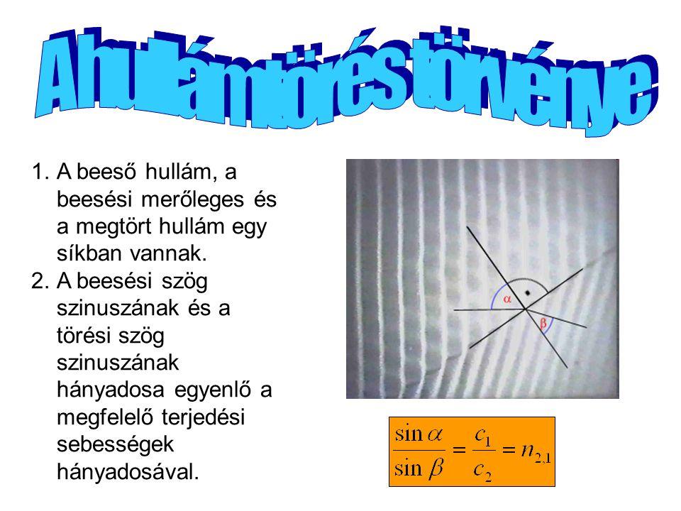 1.A beeső hullám, a beesési merőleges és a megtört hullám egy síkban vannak.