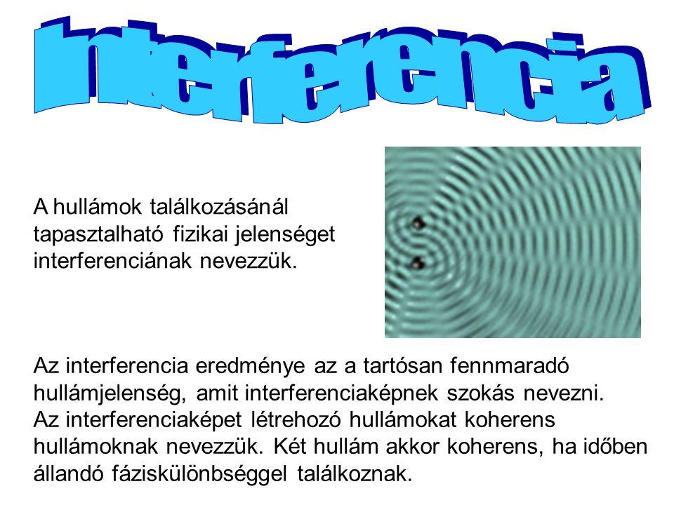 Az interferencia eredménye az a tartósan fennmaradó hullámjelenség, amit interferenciaképnek szokás nevezni.