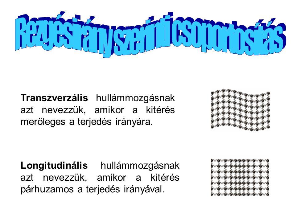 A keletkező hullám a találkozó hullámok szuperpozíciója (összegzése ) révén jön létre.