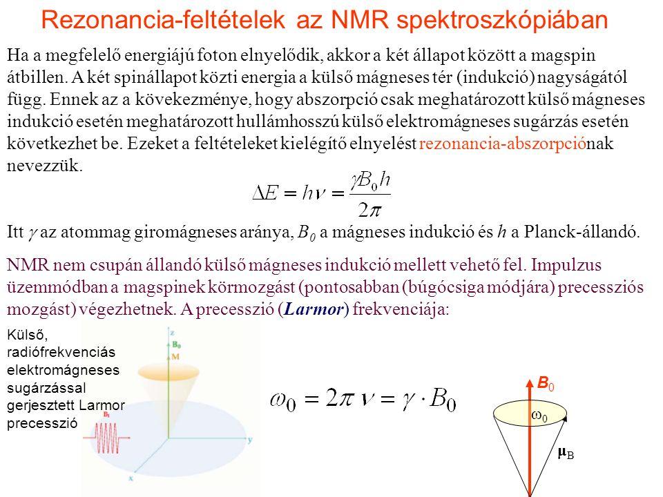 Ha a megfelelő energiájú foton elnyelődik, akkor a két állapot között a magspin átbillen. A két spinállapot közti energia a külső mágneses tér (indukc