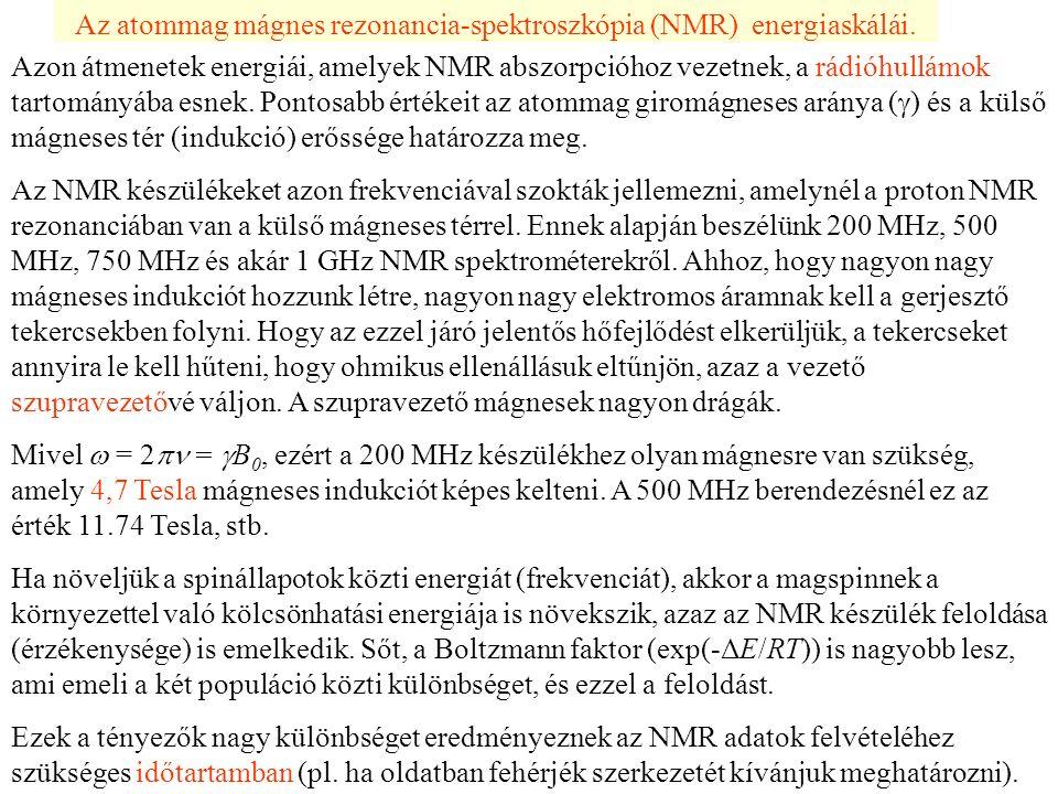 Az atommag mágnes rezonancia-spektroszkópia (NMR) energiaskálái. Azon átmenetek energiái, amelyek NMR abszorpcióhoz vezetnek, a rádióhullámok tartomán