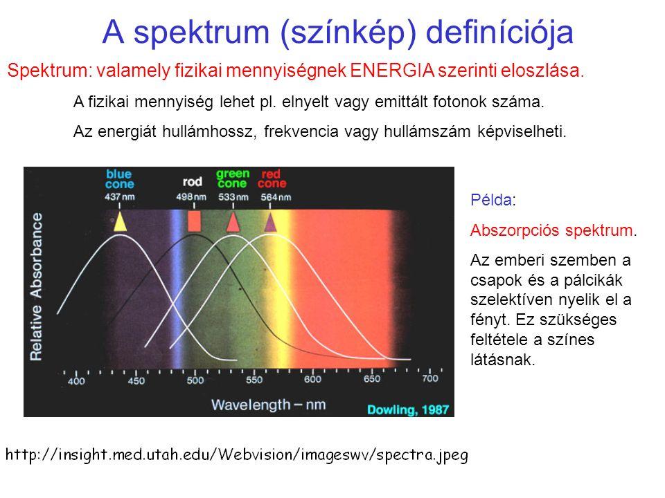 A spektrum (színkép) definíciója Spektrum: valamely fizikai mennyiségnek ENERGIA szerinti eloszlása. A fizikai mennyiség lehet pl. elnyelt vagy emittá