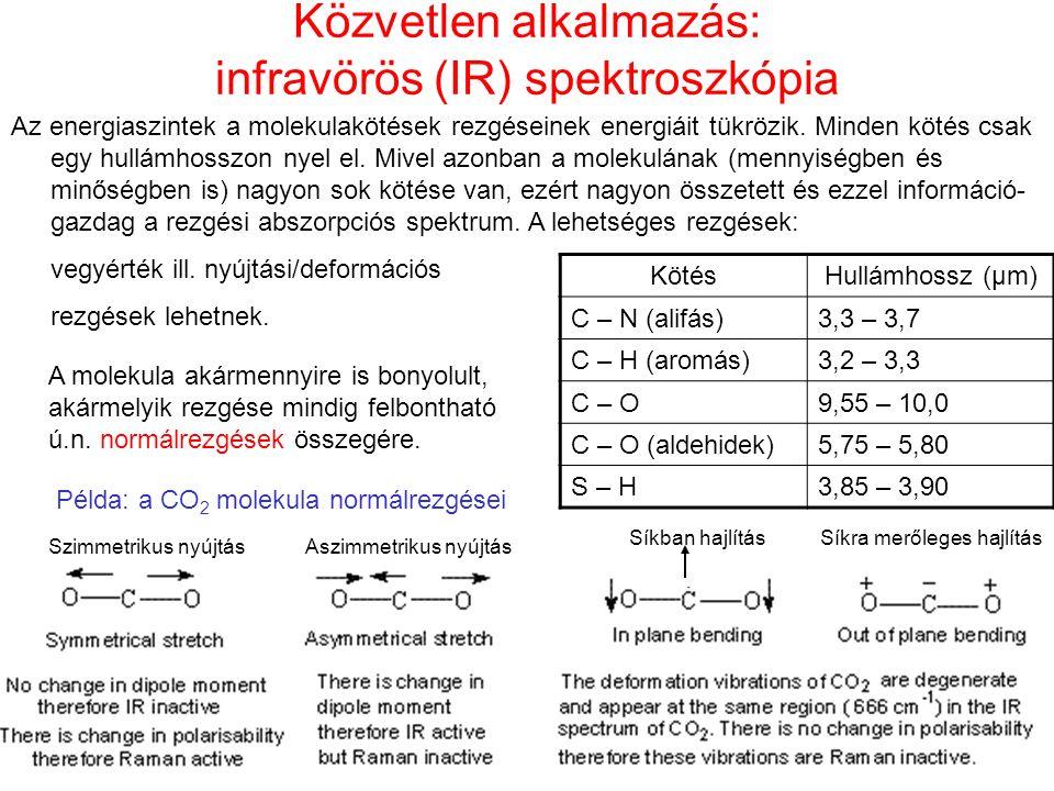 Közvetlen alkalmazás: infravörös (IR) spektroszkópia Az energiaszintek a molekulakötések rezgéseinek energiáit tükrözik.