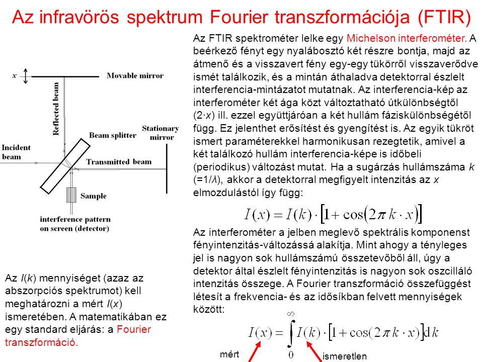 Az infravörös spektrum Fourier transzformációja (FTIR) Az FTIR spektrométer lelke egy Michelson interferométer. A beérkező fényt egy nyalábosztó két r