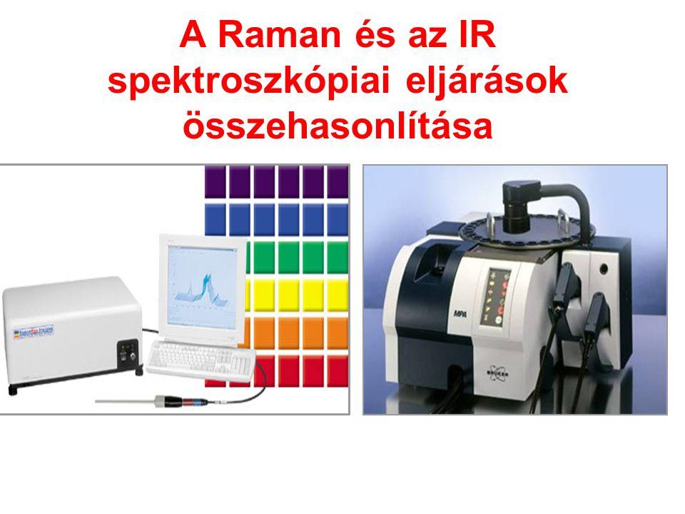 A Raman és az IR spektroszkópiai eljárások összehasonlítása