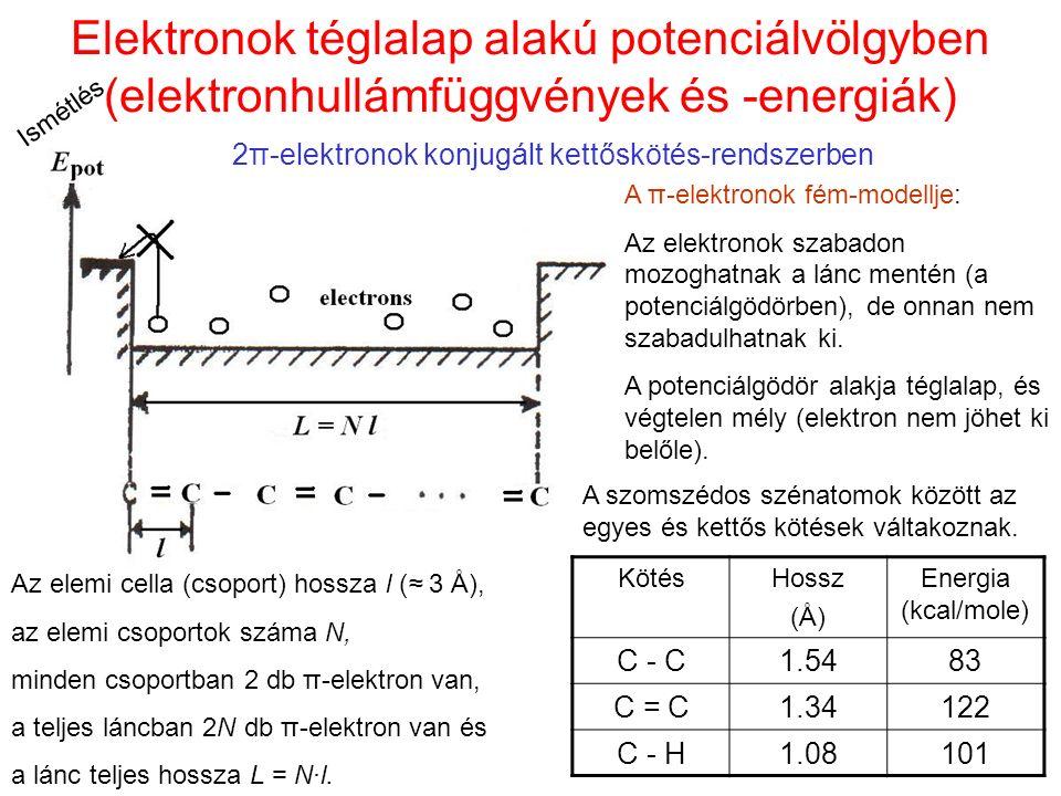 Elektronok téglalap alakú potenciálvölgyben (elektronhullámfüggvények és -energiák) A szomszédos szénatomok között az egyes és kettős kötések váltakoz