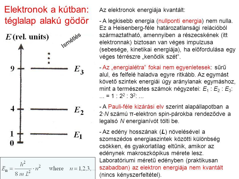 Elektronok a kútban: téglalap alakú gödör Az elektronok energiája kvantált: - A legkisebb energia (nullponti energia) nem nulla. Ez a Heisenberg-féle