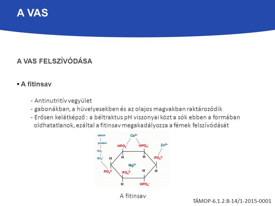A VAS A VAS FELSZÍVÓDÁSA A fitinsav - Antinutritív vegyület - gabonákban, a hüvelyesekben és az olajos magvakban raktározódik - Erősen kelátképző : a béltraktus pH viszonyai közt a sók ebben a formában oldhatatlanok, ezáltal a fitinsav megakadályozza a fémek felszívódását A fitinsav TÁMOP-6.1.2.B-14/1-2015-0001