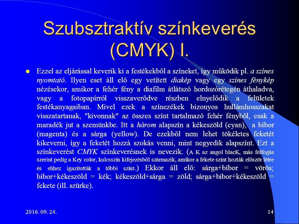 2016. 09. 24.14 Szubsztraktív színkeverés (CMYK) I.