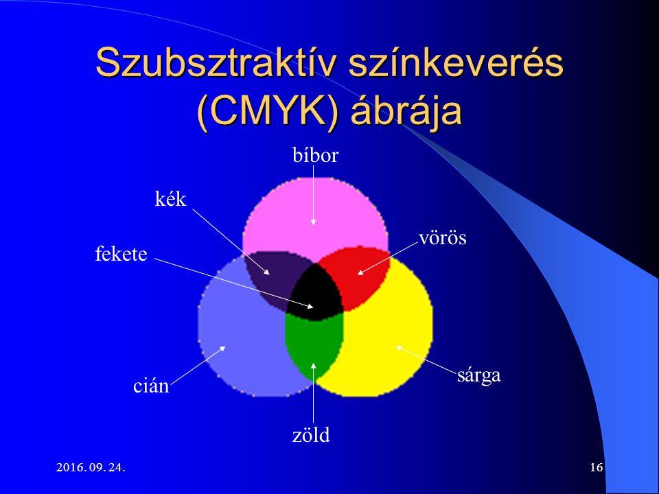 2016. 09. 24.16 Szubsztraktív színkeverés (CMYK) ábrája bíbor vörös sárga zöld cián fekete kék