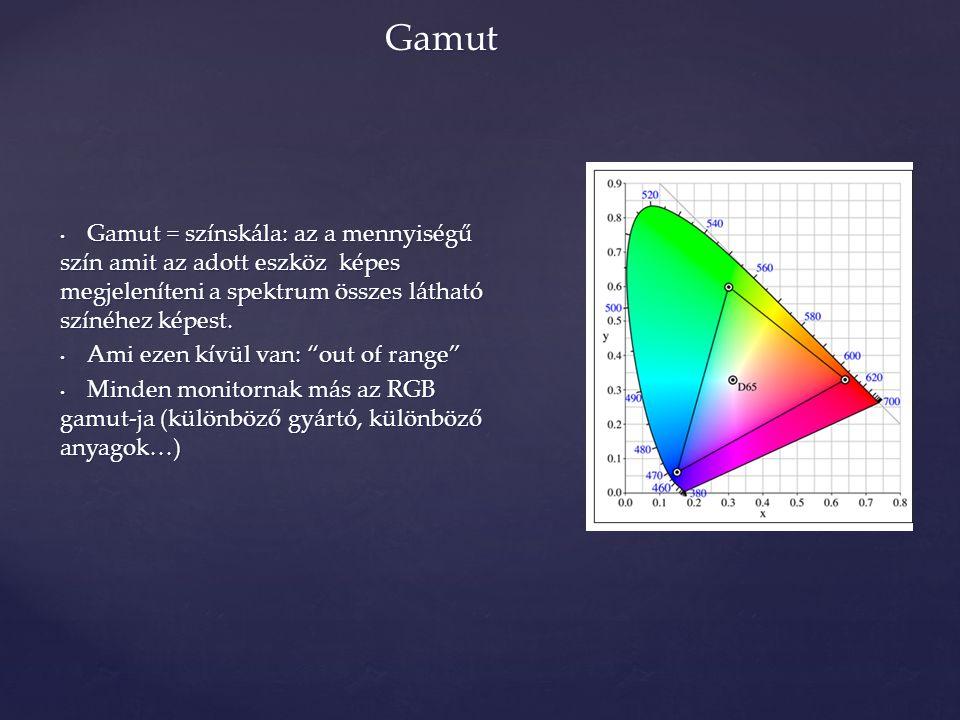 Gamut Gamut = színskála: az a mennyiségű szín amit az adott eszköz képes megjeleníteni a spektrum összes látható színéhez képest. Gamut = színskála: a