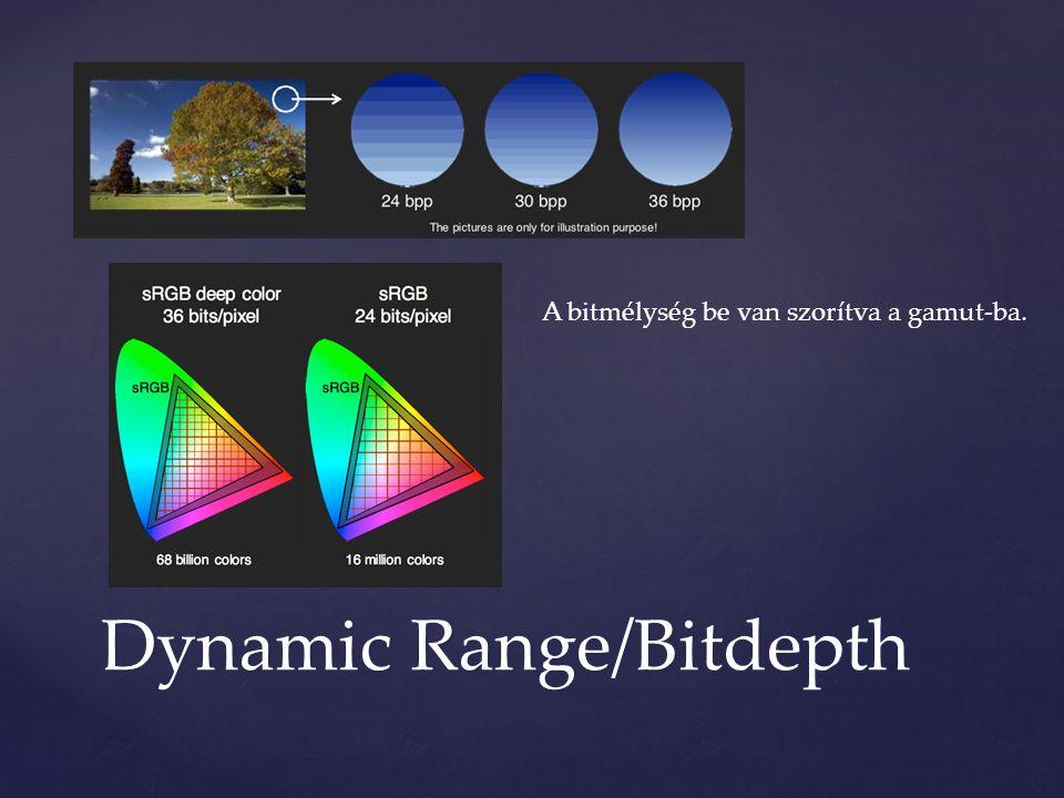 Dynamic Range/Bitdepth A bitmélység be van szorítva a gamut-ba.