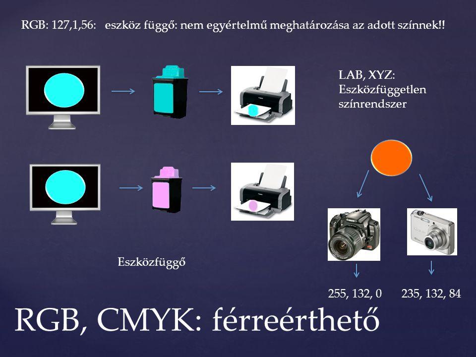 RGB, CMYK: férreérthető 255, 132, 0235, 132, 84 Eszközfüggő RGB: 127,1,56: eszköz függő: nem egyértelmű meghatározása az adott színnek!! LAB, XYZ: Esz