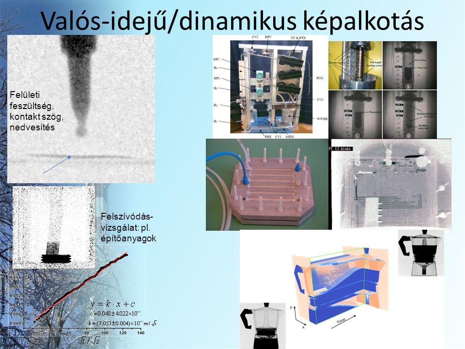 Valós-idejű/dinamikus képalkotás Felületi feszültség, kontakt szög, nedvesítés Felszívódás- vizsgálat: pl.
