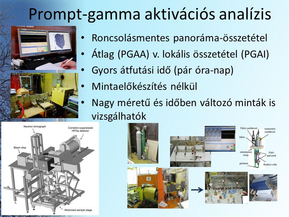 Prompt-gamma aktivációs analízis Roncsolásmentes panoráma-összetétel Átlag (PGAA) v.