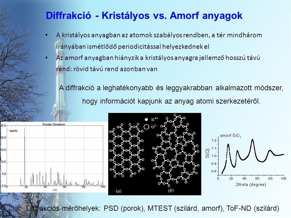A kristályos anyagban az atomok szabályos rendben, a tér mindhárom irányában ismétlődő periodicitással helyezkednek el Az amorf anyagban hiányzik a kristályos anyagra jellemző hosszú távú rend: rövid távú rend azonban van Diffrakció - Kristályos vs.